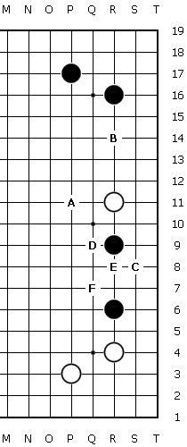 Ниже позиция в которой ход белых и им необходимо выбрать один из пунктов обозначенных латинскими буквами.